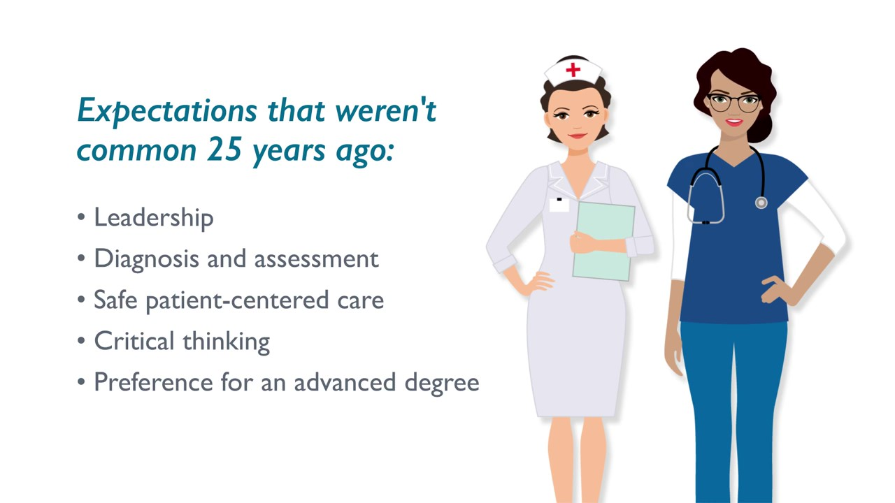Better Prepared Nurses - Use Simulation to Create the Competencies You Want_Moment